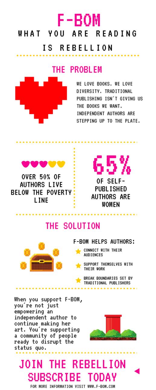 F-BOM explanation infographic